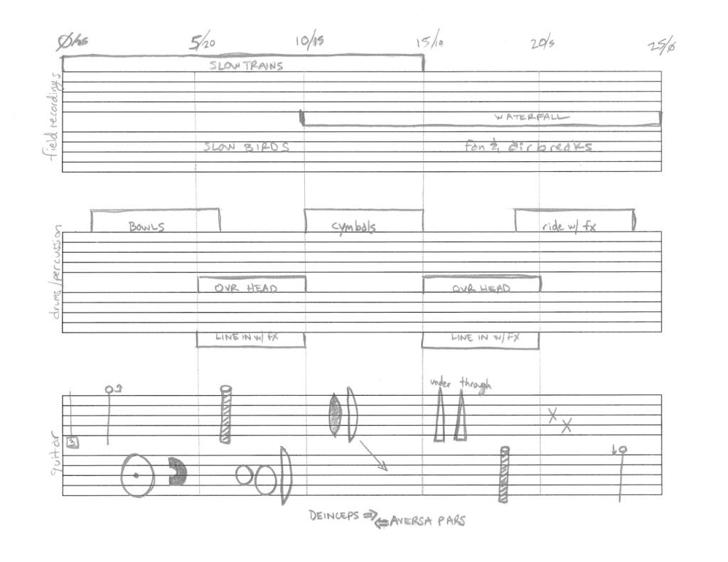Ambiens Sonitus (score)